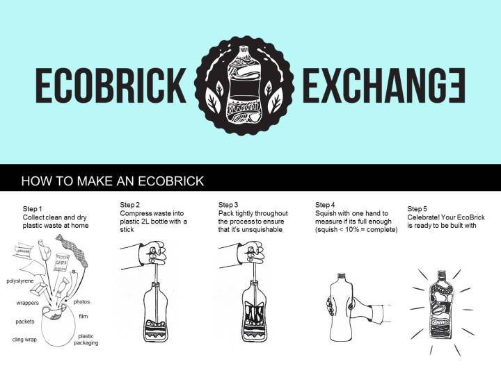 How to make an EcoBrick ppt